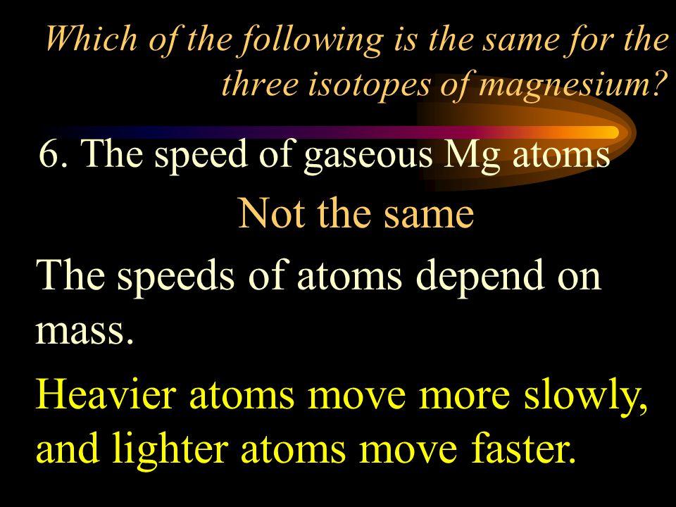 The speeds of atoms depend on mass.