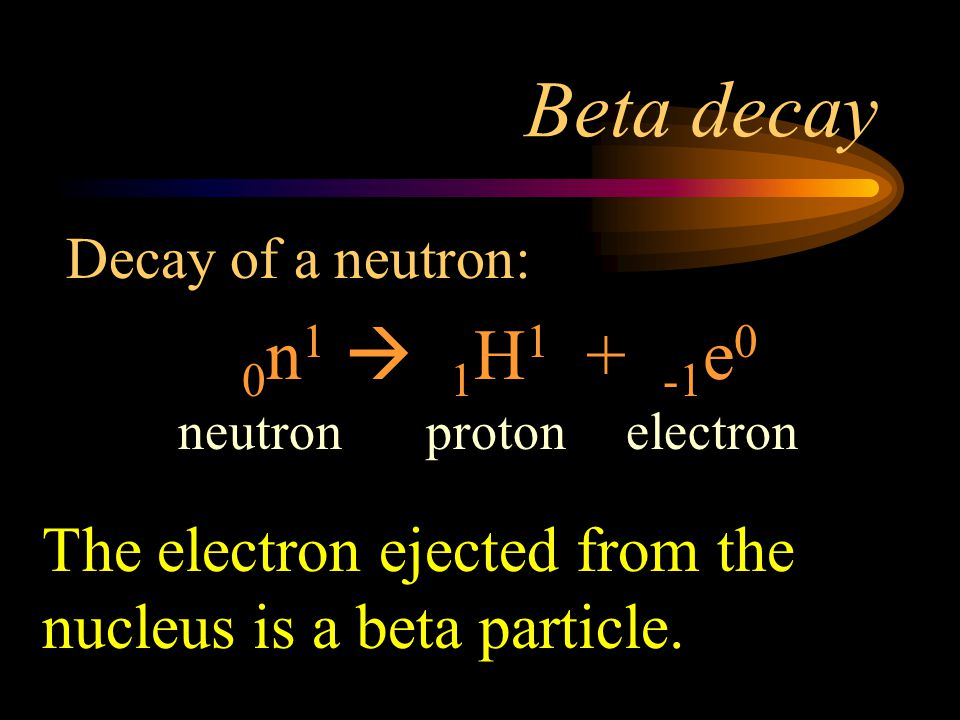 Beta decay Decay of a neutron: 0n1  1H1 + -1e0.