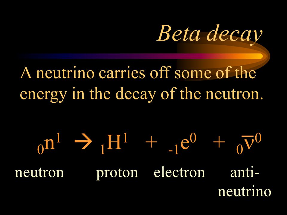 Beta decay A neutrino carries off some of the energy in the decay of the neutron. 0n1  1H1 + -1e0 + 0n0.