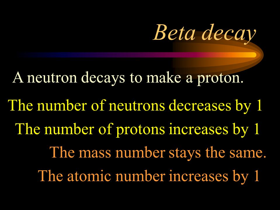 Beta decay A neutron decays to make a proton. The number of neutrons