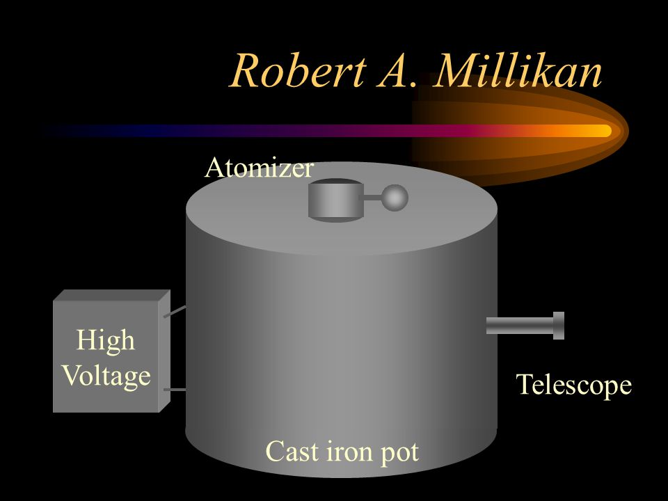 Robert A. Millikan Atomizer High Voltage Telescope Cast iron pot