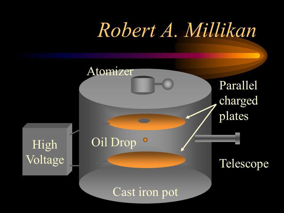 Robert A. Millikan Atomizer Parallel charged plates High Oil Drop