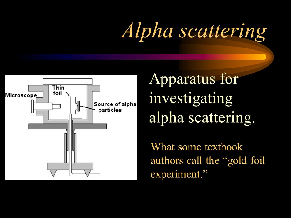 Alpha scattering Apparatus for investigating alpha scattering.