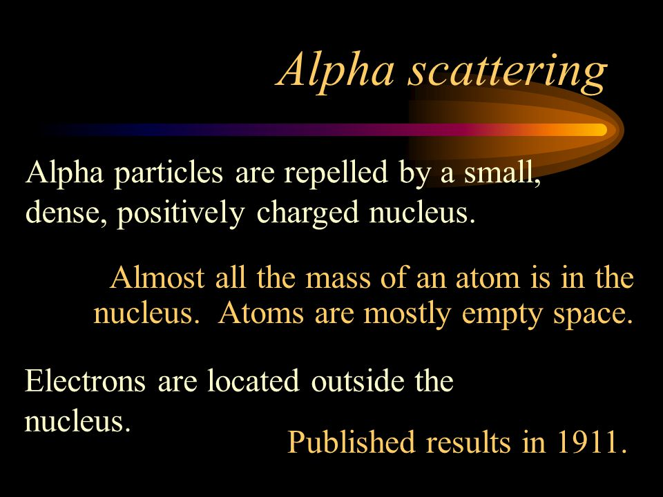 Alpha scattering Alpha particles are repelled by a small, dense, positively charged nucleus.