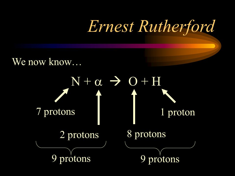 Ernest Rutherford N + a  O + H We now know… 7 protons 1 proton