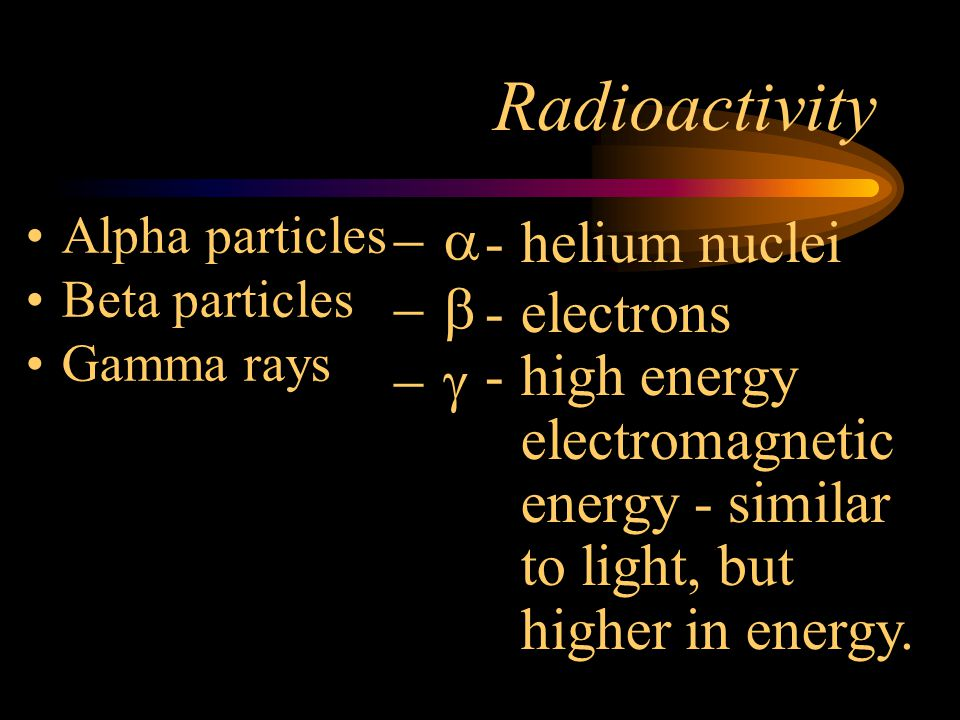 Radioactivity a helium nuclei b electrons g
