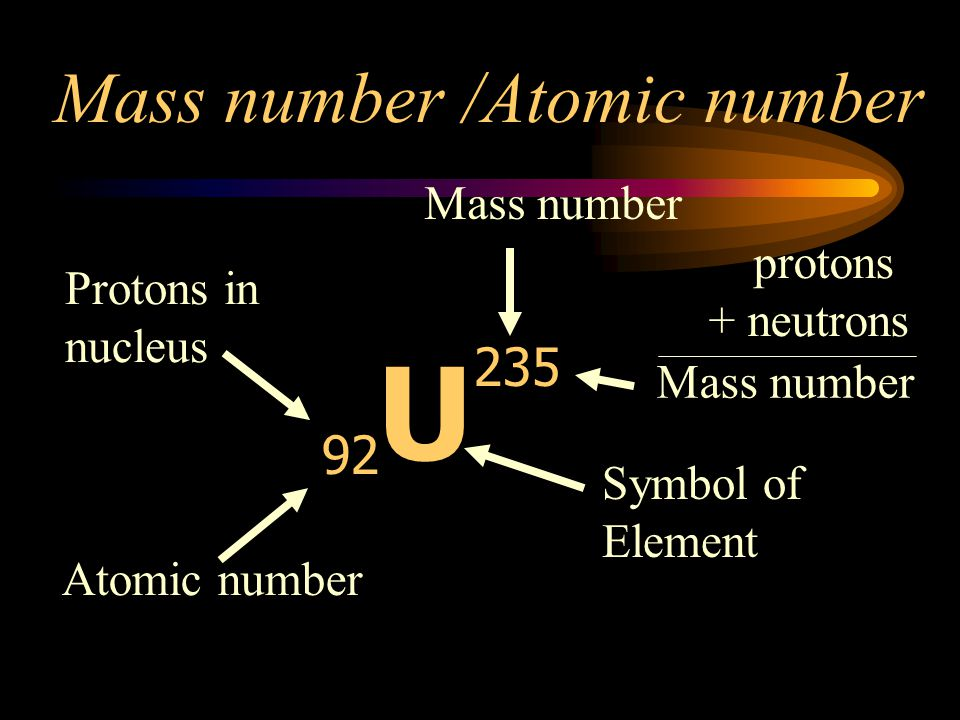 U Mass number /Atomic number 235 92 Mass number protons