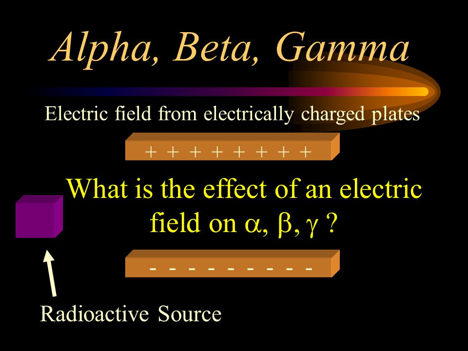 What is the effect of an electric field on a, b, g