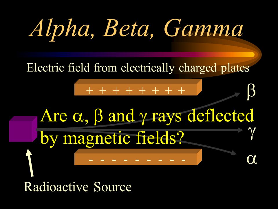 Alpha, Beta, Gamma b Are a, b and g rays deflected by magnetic fields