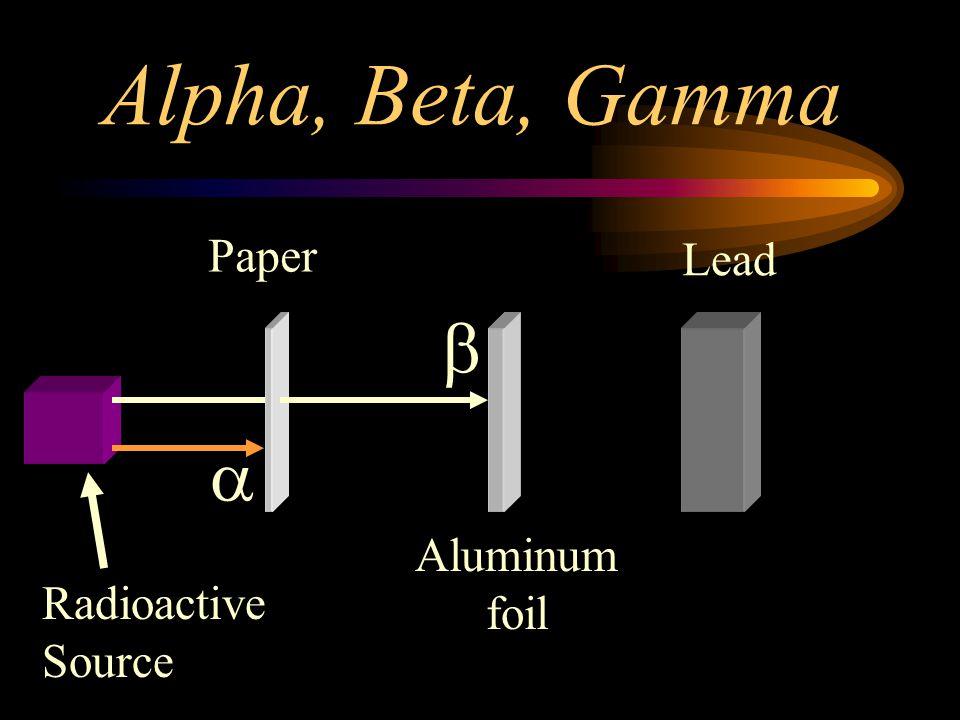 Alpha, Beta, Gamma Paper Lead b a Aluminum foil Radioactive Source