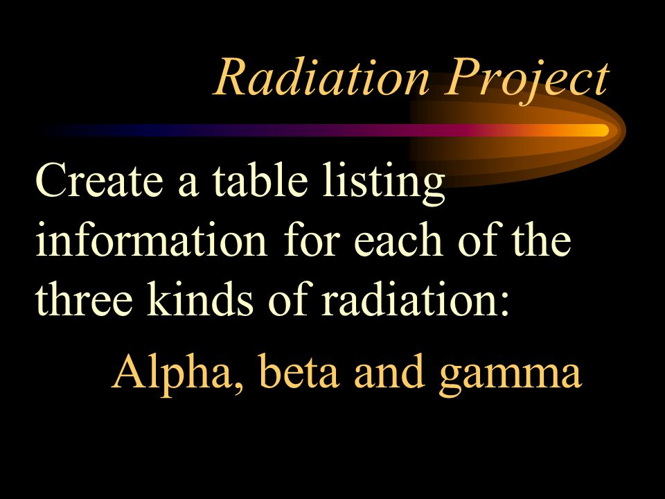 Radiation Project Create a table listing information for each of the three kinds of radiation: Alpha, beta and gamma.