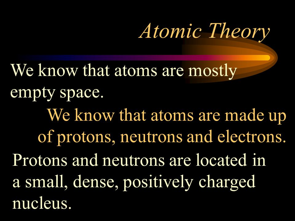 Atomic Theory We know that atoms are mostly empty space.