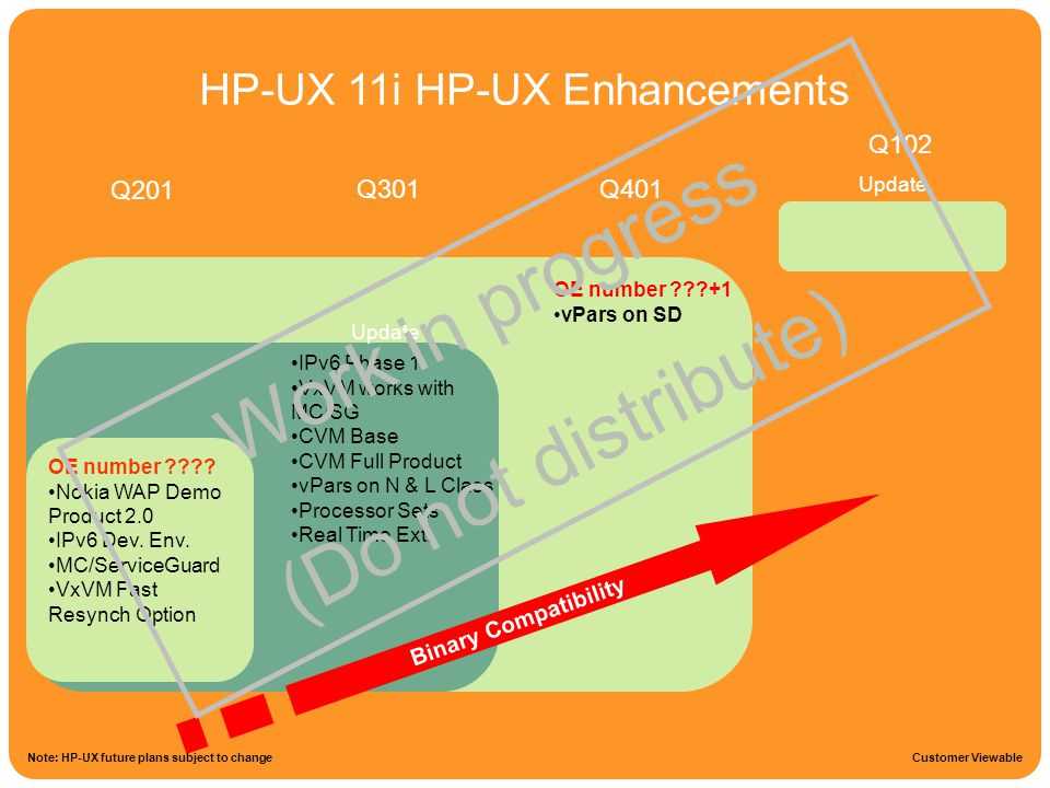 HP-UX 11i HP-UX Enhancements