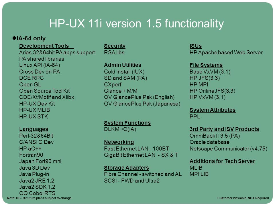 HP-UX 11i version 1.5 functionality
