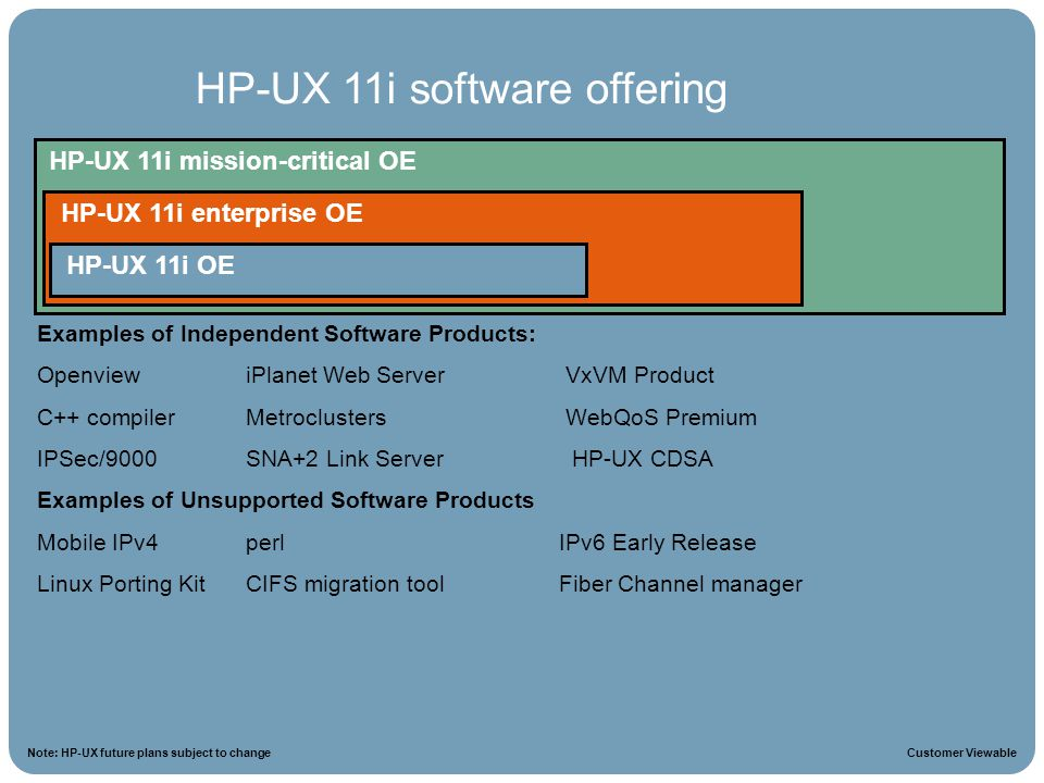 HP-UX 11i software offering