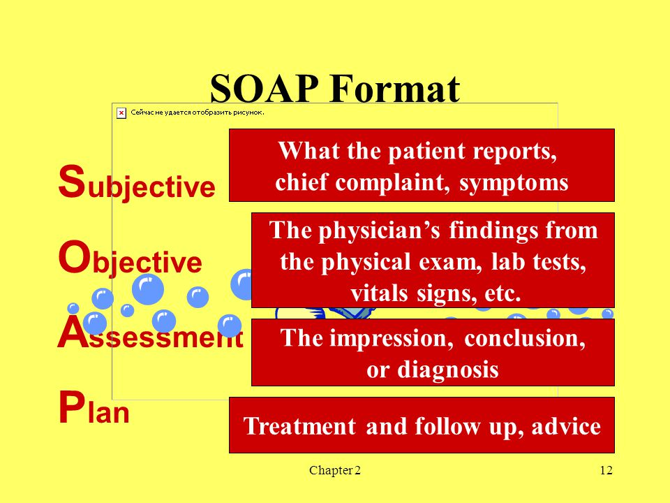 Subjective Objective Assessment Plan SOAP Format