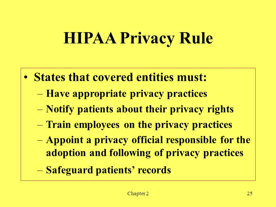 HIPAA Privacy Rule States that covered entities must: