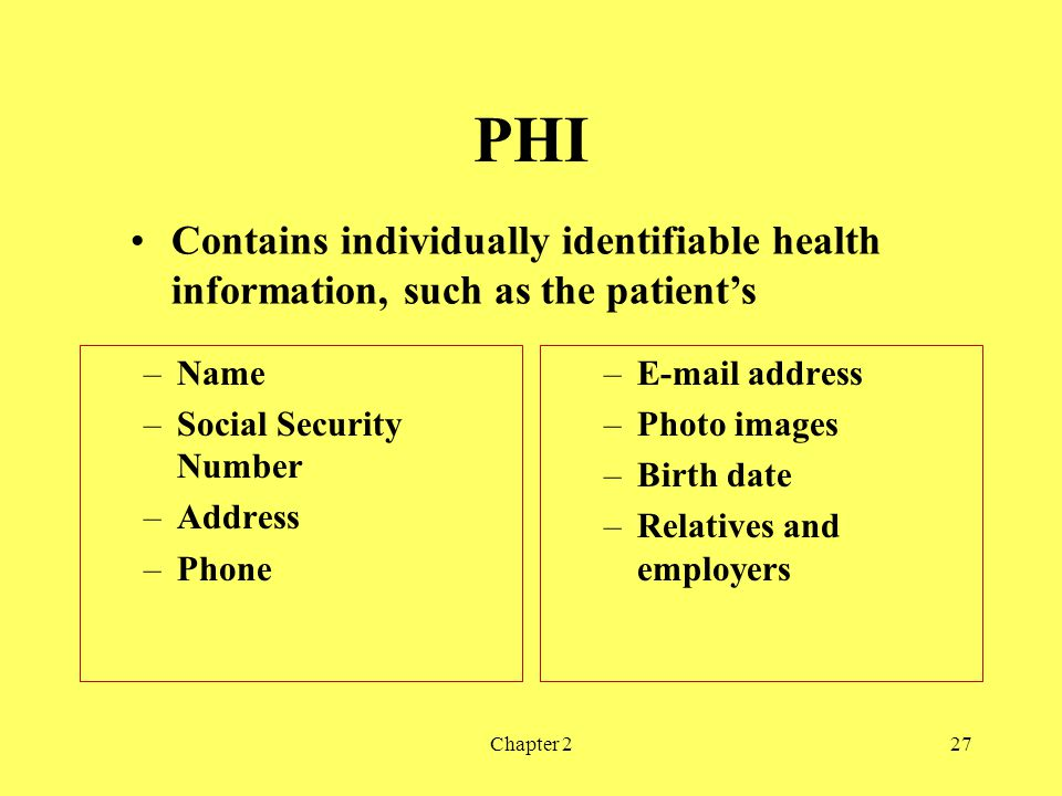 PHI Contains individually identifiable health information, such as the patient's. Name. Social Security Number.
