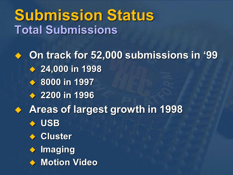 Submission Status Total Submissions