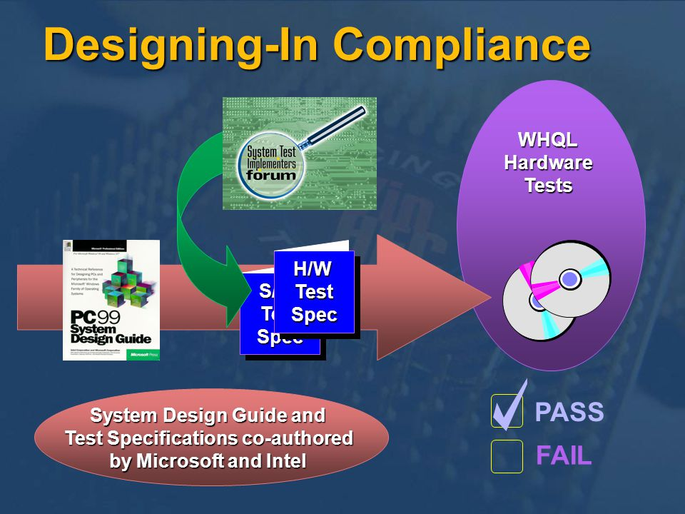 Designing-In Compliance