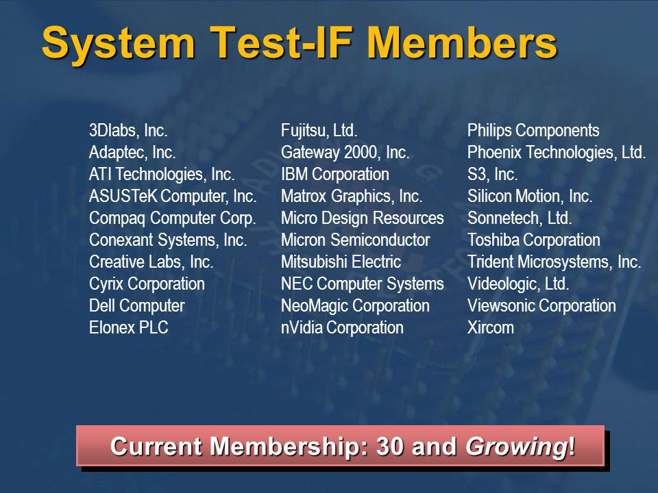 System Test-IF Members