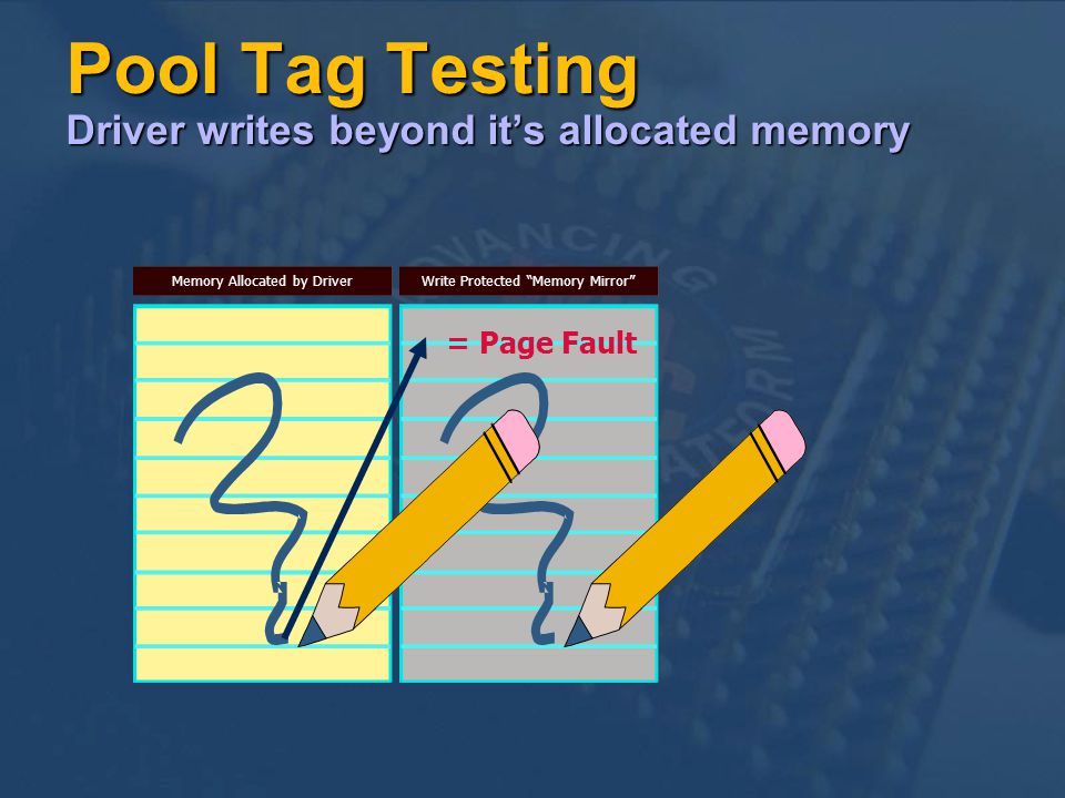 Pool Tag Testing Driver writes beyond it's allocated memory