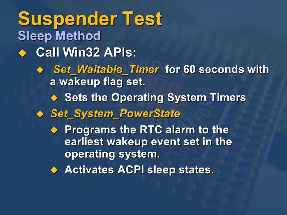 Suspender Test Sleep Method