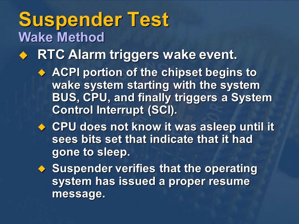 Suspender Test Wake Method