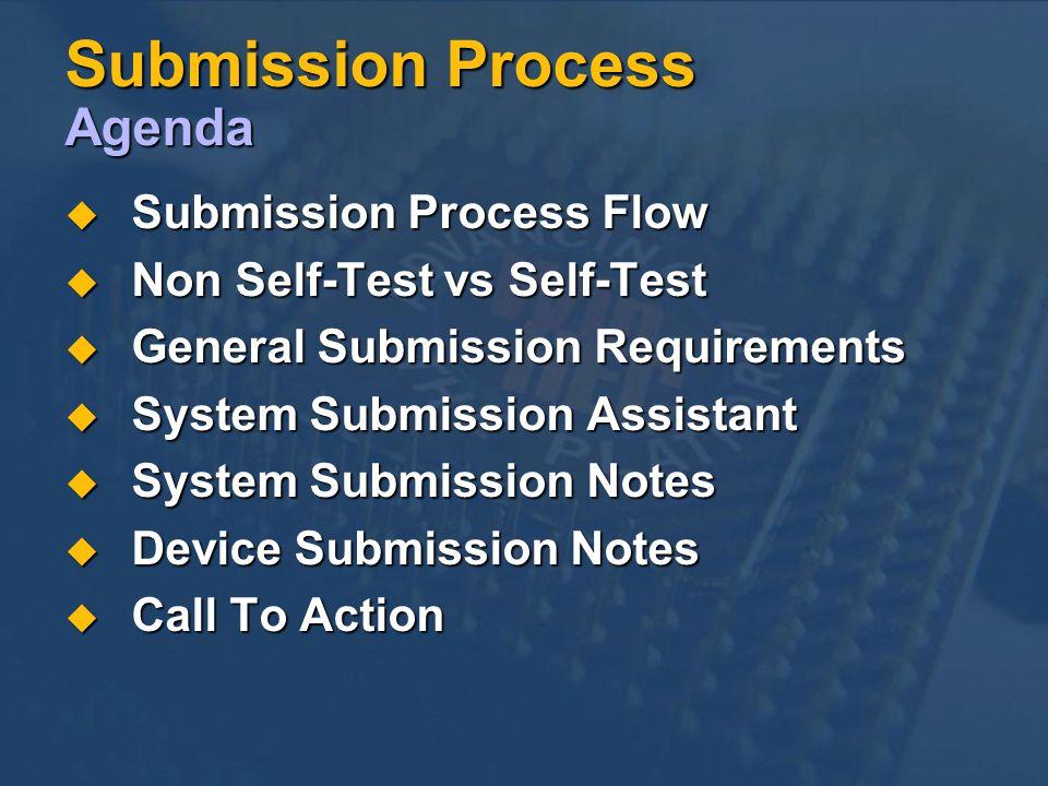 Submission Process Agenda