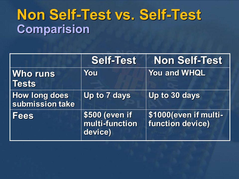 Non Self-Test vs. Self-Test Comparision