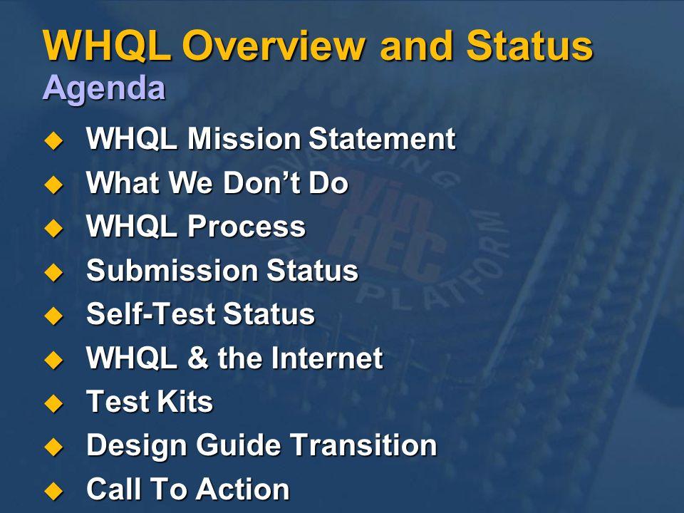 WHQL Overview and Status Agenda