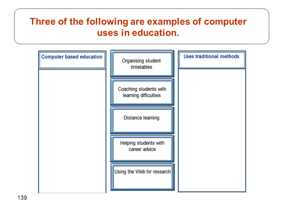 Three of the following are examples of computer uses in education.
