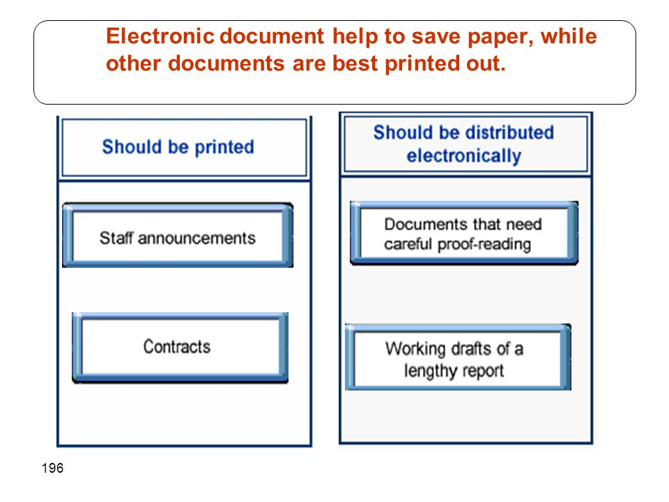 Electronic document help to save paper, while other documents are best printed out.