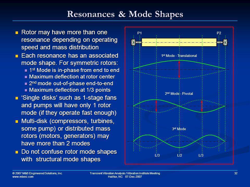 Resonances & Mode Shapes