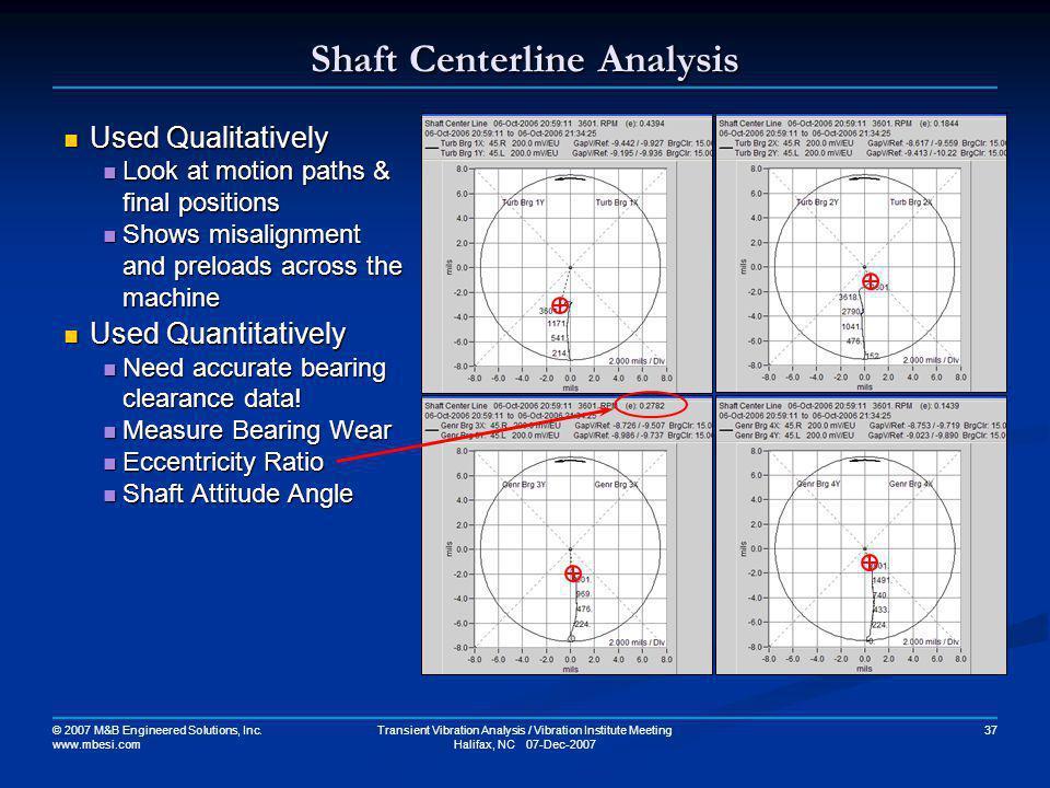 Shaft Centerline Analysis