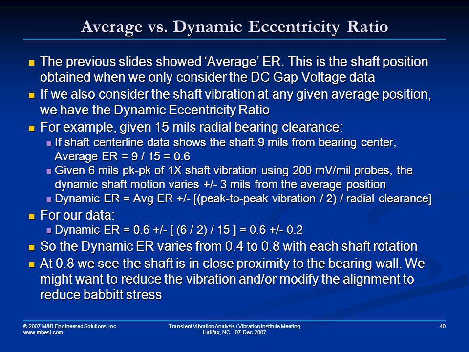 Average vs. Dynamic Eccentricity Ratio