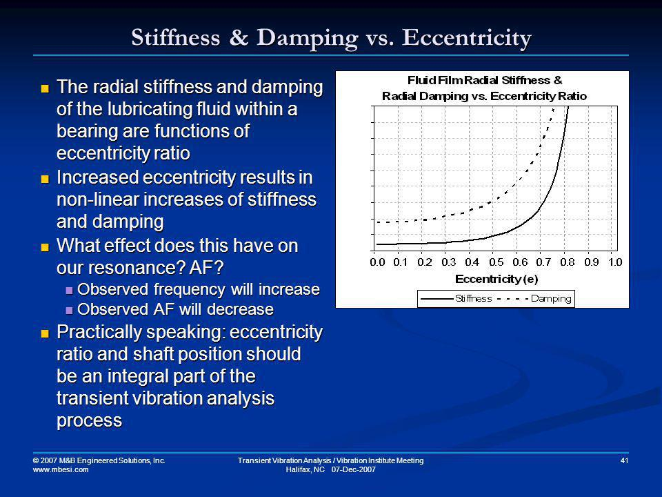 Stiffness & Damping vs. Eccentricity