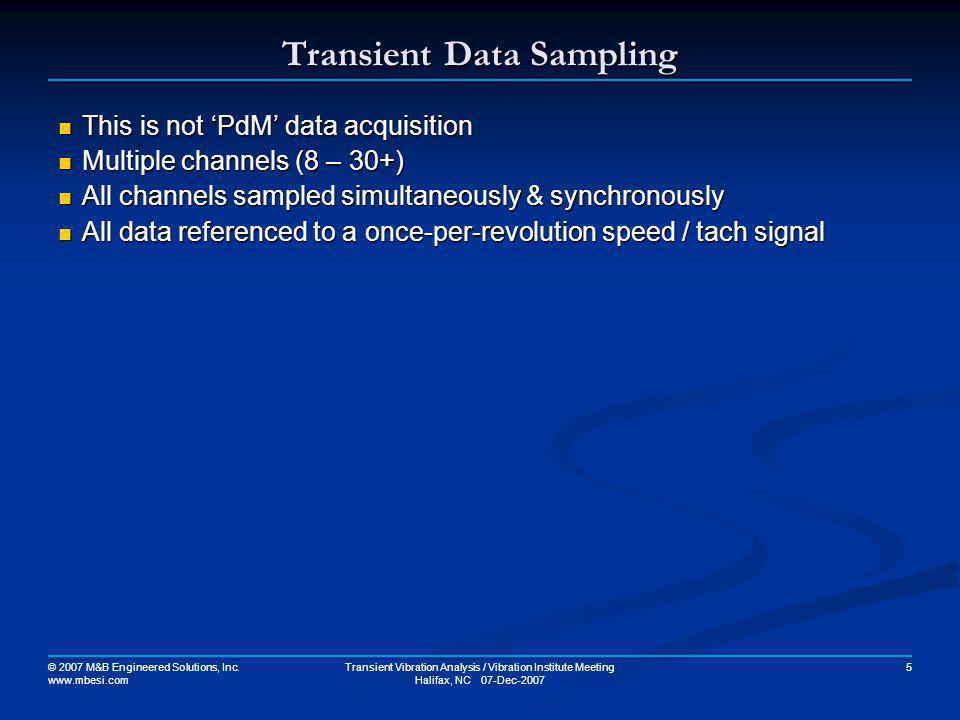 Transient Data Sampling