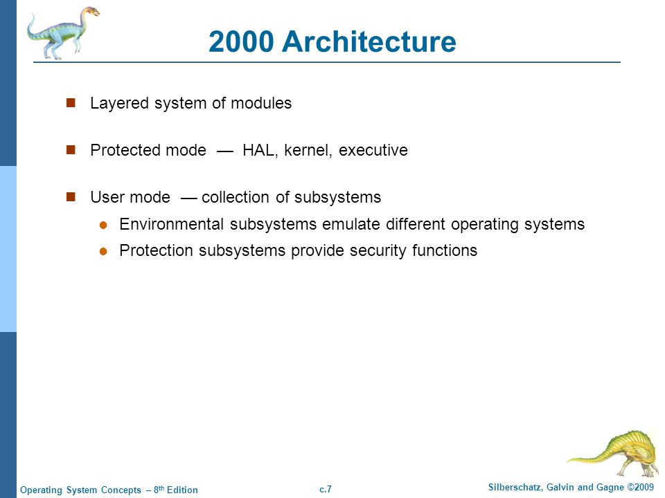 2000 Architecture Layered system of modules