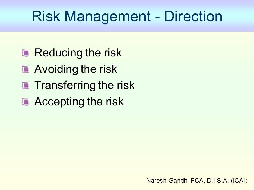 Risk Management - Direction