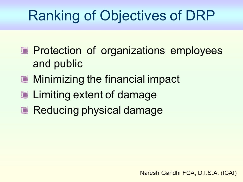 Ranking of Objectives of DRP