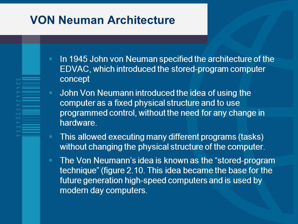 VON Neuman Architecture