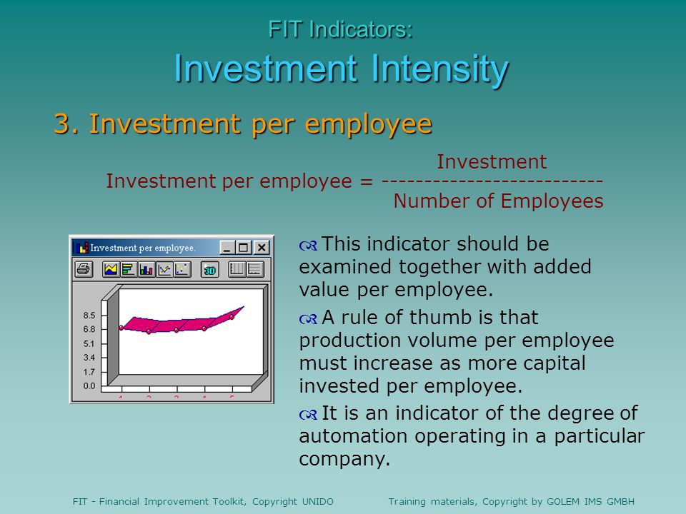 FIT Indicators: Investment Intensity