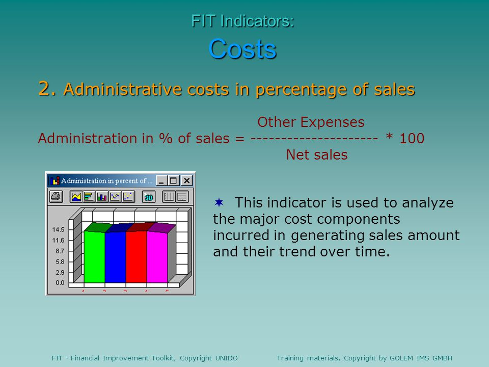 2. Administrative costs in percentage of sales