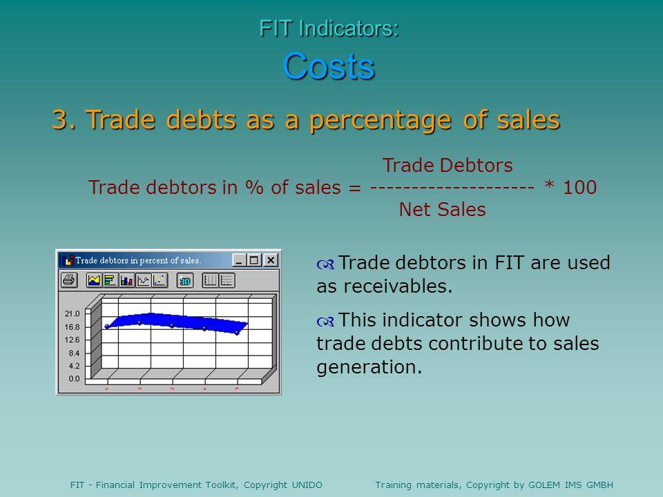 Trade debtors in % of sales = -------------------- * 100