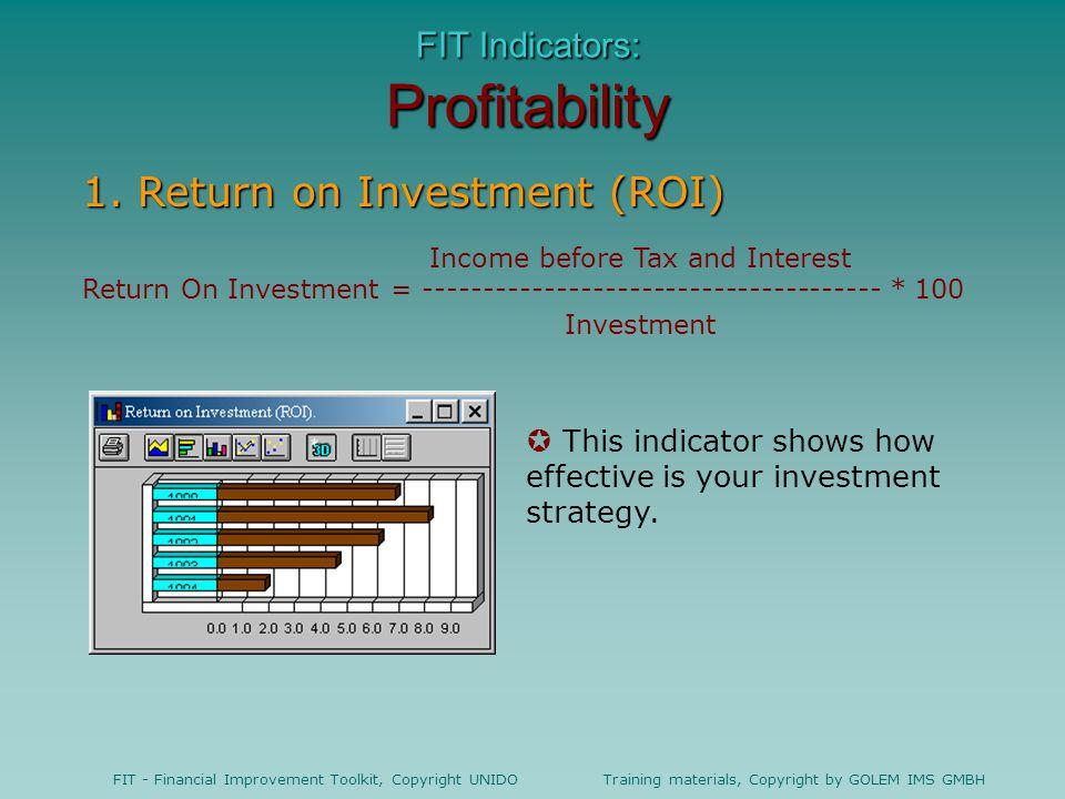 FIT Indicators: Profitability