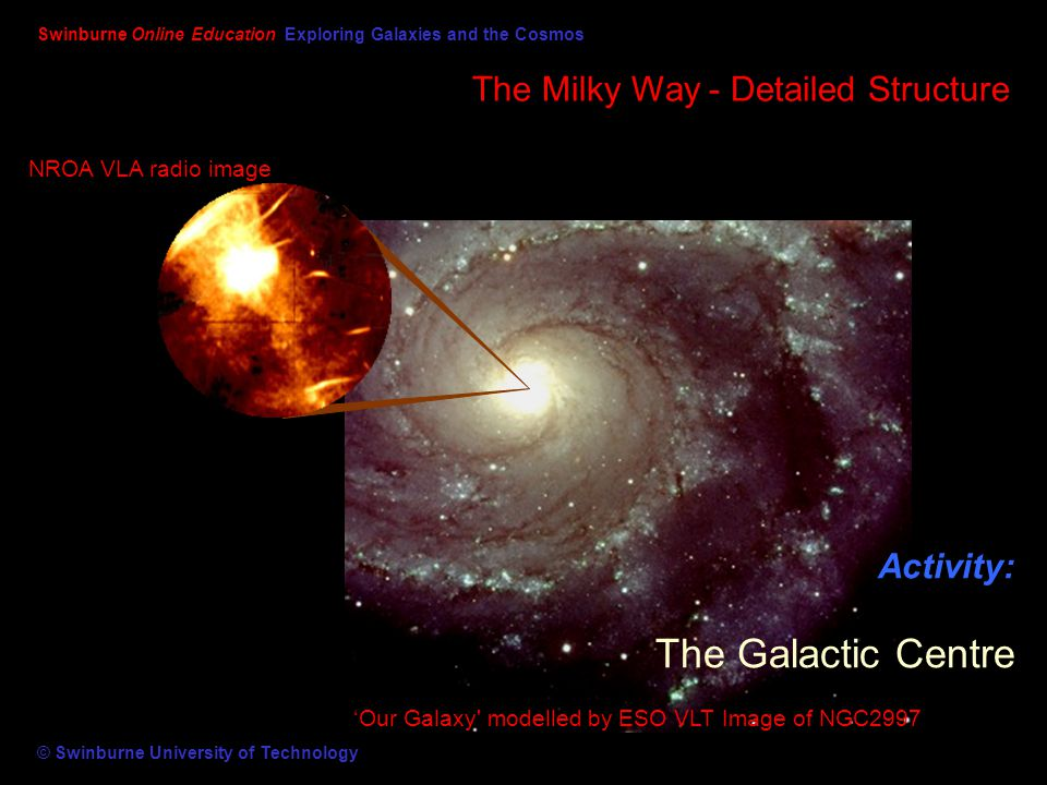 Activity: The Galactic Centre