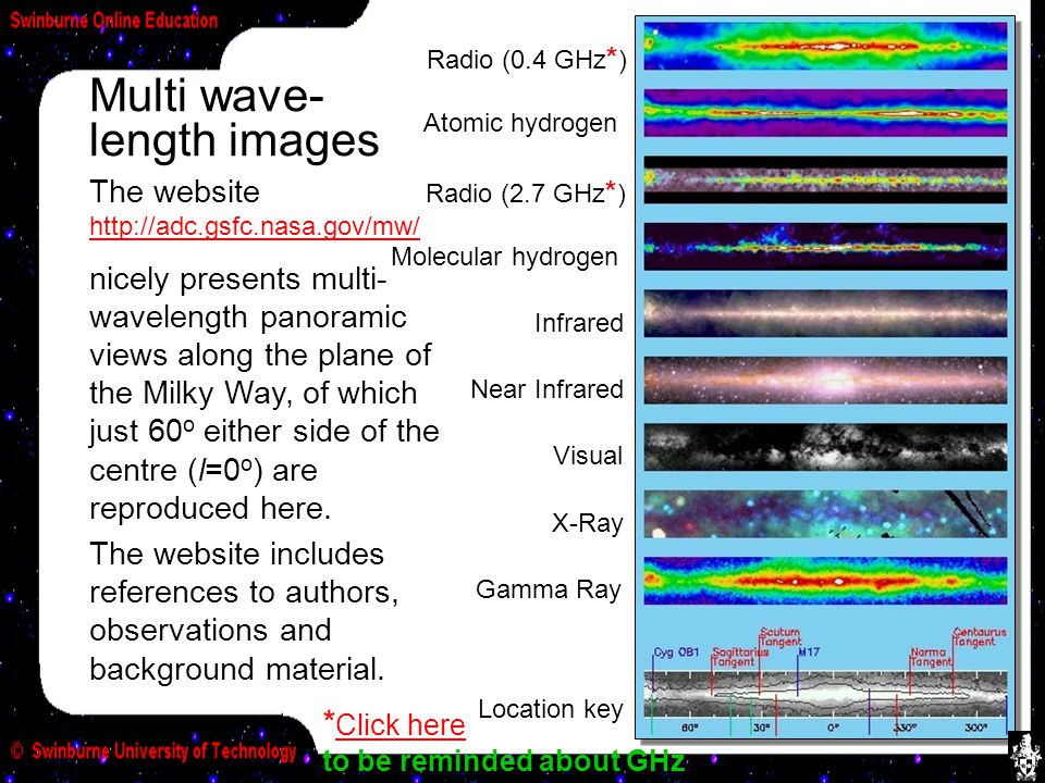 Multi wave-length images