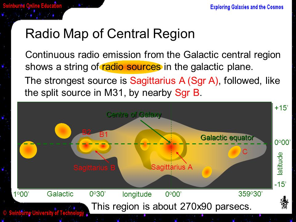 Radio Map of Central Region