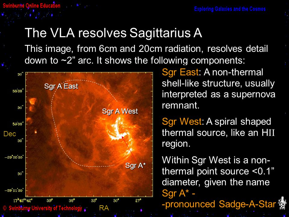 The VLA resolves Sagittarius A